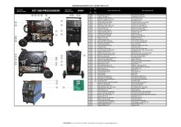 snd - kit 309 processor