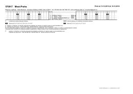 Celolinkový vývěsný jízdní řád veřejné linkové