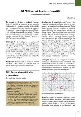 Katalog biotopù - biomonitoring.cz