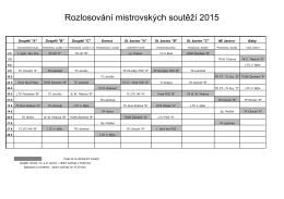 mistraky 2015