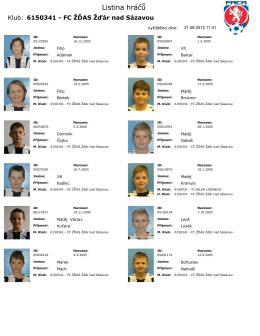 Soupiska - FC Žďas Žďár nad Sázavou