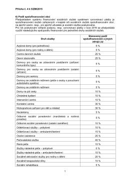 č. 4 - čl. 4.6) Podíl spolufinancování obcí podle Zásad Kraje