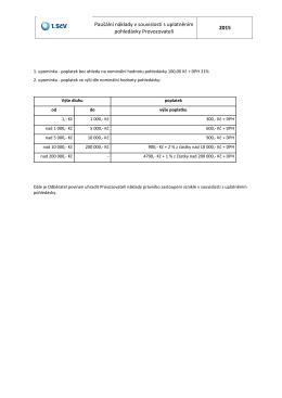 Paušální náklady v souvislosti s uplatněním pohledávky