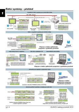 Řídicí systémy – přehled