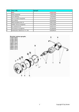 ETA 0402 motor.docx