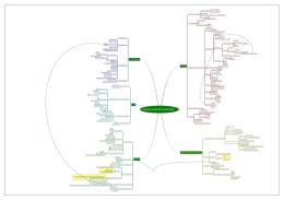 Osnova kurzu MapoMat Komplet [06/15]