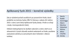 Aplikovaný fyzik 2015 – konečné výsledky