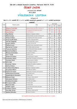 Výsledky okresního kola - Základní Škola Třebenice