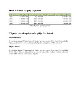 Daně a dotace skupiny Agrofert Výpočet odvedených daní a