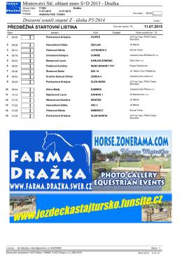 Mistrovství Stč. oblasti pony S+D 2015