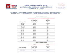 DY Ceník AE_plyn 1.1.2016 - dodávka plynu