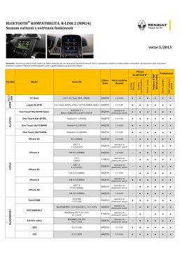 BLUETOOTH KOMPATIBILITA R-LINK 2 (MM14) Seznam