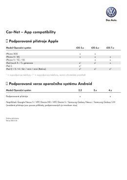 Podporované přístroje Apple Podporované verze operačního