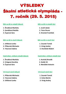 Výsledky - Školní atletická olympiáda -ZŠ TGM Moravský Žižkov