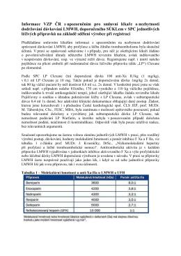 Informace VZP ČR s upozorněním pro smluvní lékaře o