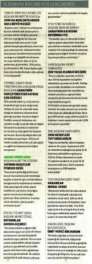 ankara sanayi odasi - Ankara Sanayi Odası