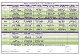 Nisan Ayı Yemek Listesi-1 - Hikmet Kiler Fen Lisesi