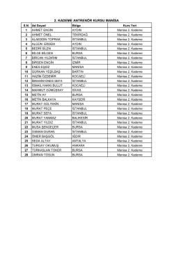 manisa katılımcı listesi