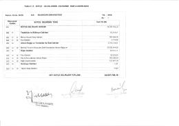 Tablo 1.5 Bütçe Gelirlerinin Ekonomik Sınıfladırılması Tablosu