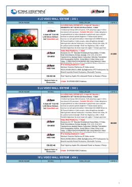 Video Wall Sistemleri - Dahua