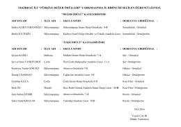 """""""türkiye değer ödülleri"""" yarışmasında il birincisi seçilen öğrenci listesi."""