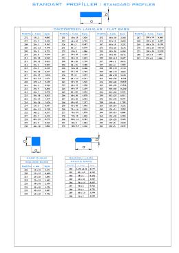 STANDART PROFİLLER / standard profıles