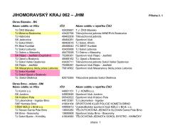 JIHOMORAVSKÝ KRAJ 062 – JHM