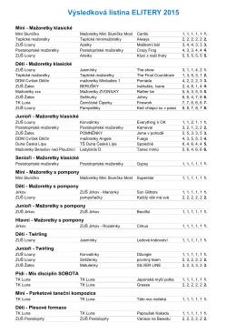 Výsledková listina ELITERY 2015
