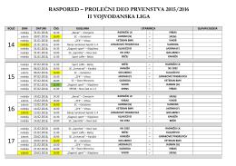 raspored – prolećni deo prvenstva 2015/2016 ii vojvođanska liga