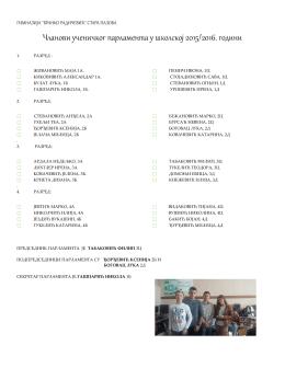 Чланови ученичког парламента у школској 2015/2016. години