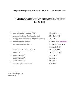 harmonogram maturitních zkoušek jaro 2015