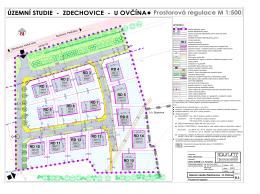 Územní studie - Prostorová regulace