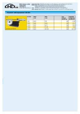 Pasametr (mikropasametr) DIN 863
