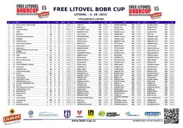 FREE LITOVEL BOBR CUP