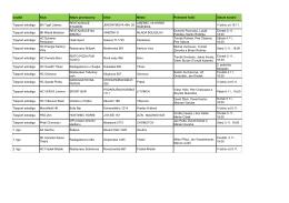 Seznam hospod