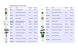 Typické výrobky pro kavárny