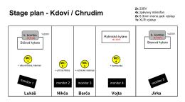 Stage plan - Kdoví / Chrudim