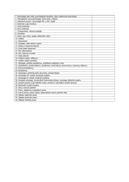 1. Psychologie jako věda, psychologické disciplíny, obory