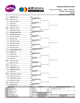 SINGLES QUALIFYING J&TBanka PRAGUE OPEN