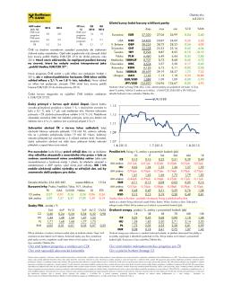 Okénko trhu - ČNB snížila výhled na inflaci v 2016