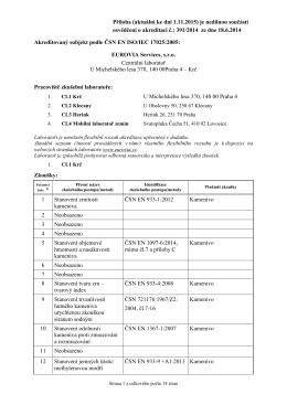 Příloha ČIA CL v.2015-11-01
