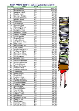 SBĚR PAPÍRU 2014/15 - celkové pořadí červen 2015