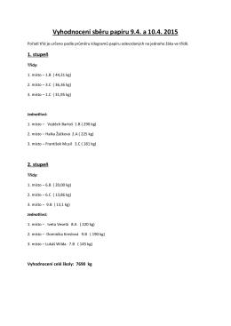 Vyhodnocení sběru papíru 9.4. a 10.4. 2015