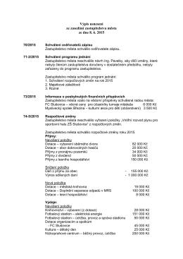 Výpis usnesení ze zasedání zastupitelstva města ze dne