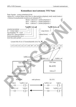 Komunikace 2 PLC TSX Nano