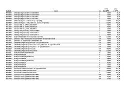 cena cena č.zboží název mj bez DPH s DPH 9210000 stříbrný