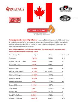 Cenový průvodce kanadskými kamny pro okresy