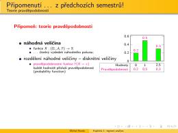 Kapitola 1: regresní analýza - Statistické metody a analýza časových