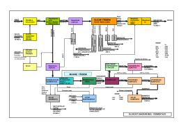 Blok-Schema 60 anerob tech