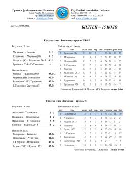Билтен 15.коло - Градски фудбалски савез ЛЕСКОВАЦ